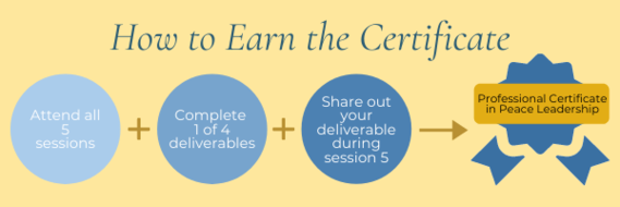 Peace Leadership certificate - how to earn a certificate