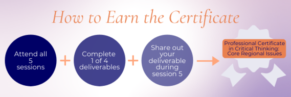 What's Going On - How to earn the certificate